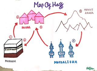 Map of Hajj