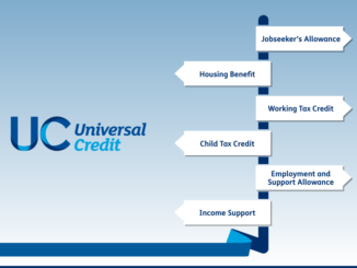 Universal Credit signpost