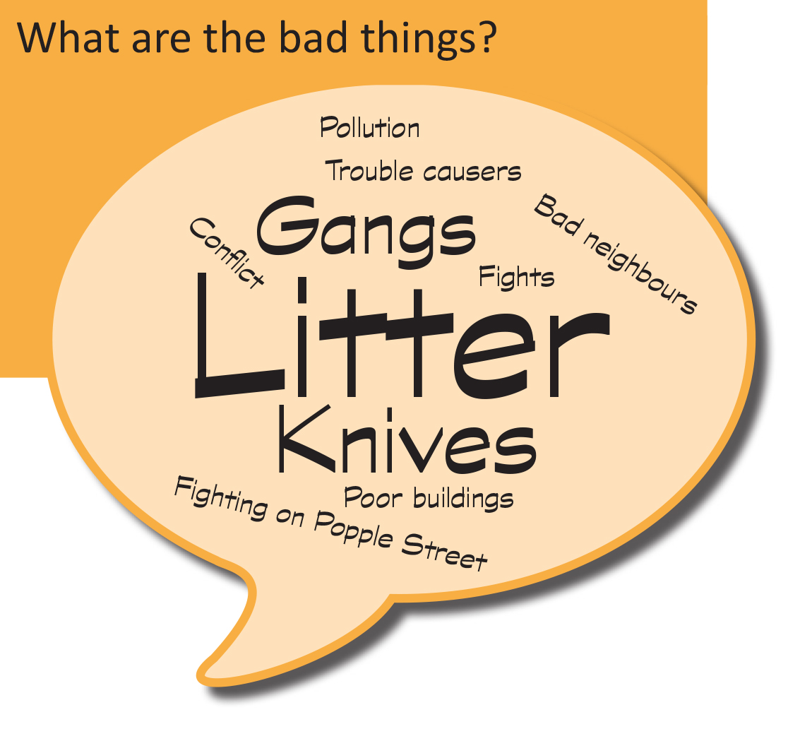 Word cloud: What are the bad things about living in Burngreave?
