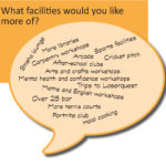 Word cloud: What facilities would you like to see more of in Burngreave?