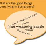 Word cloud: What are the good things about living in Burngreave?